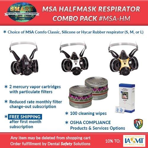 SMART respirator combo pack #MSA-HM
