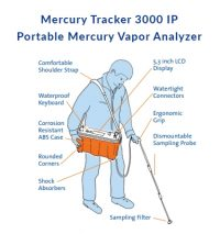 mercury tracker 3000