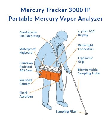 mercury tracker 3000